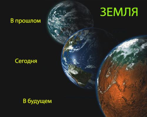 Возможно ли обитаемость на планетах типа «Суперземля»?