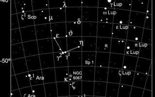 Созвездие Наугольник
