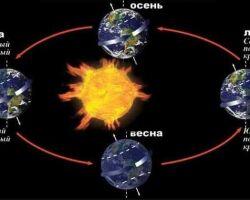 Возможна ли остановка движения Земли?
