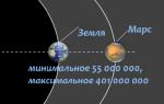 Расстояние от Земли до Марса, сколько вкилометрах