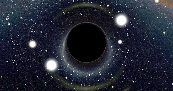Обнаружение Черной дыры