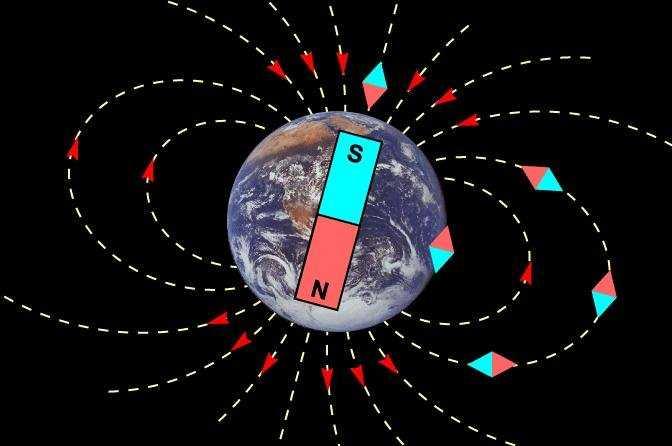Магнитные поля Земли