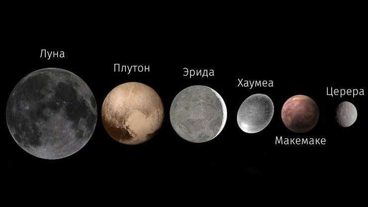 Плутон, Луна, Эрида, Хаумеа, Макемаке, Церера