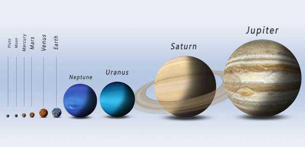 Сатурн вторая по величине