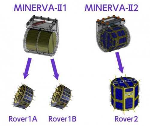 Minerva-2