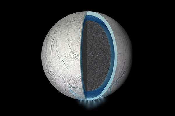 Модель Энцелад