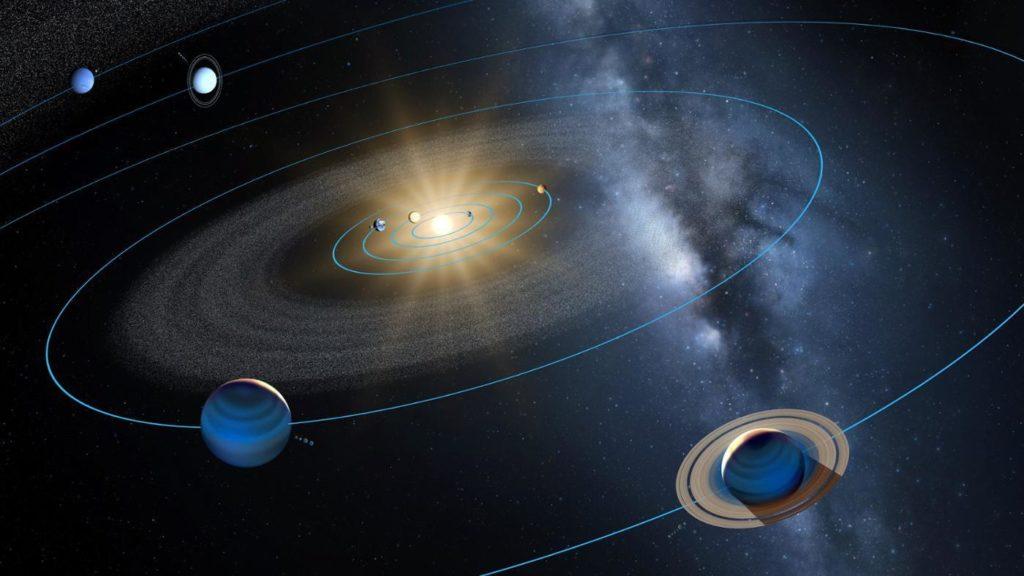 Орбита планеты Уран