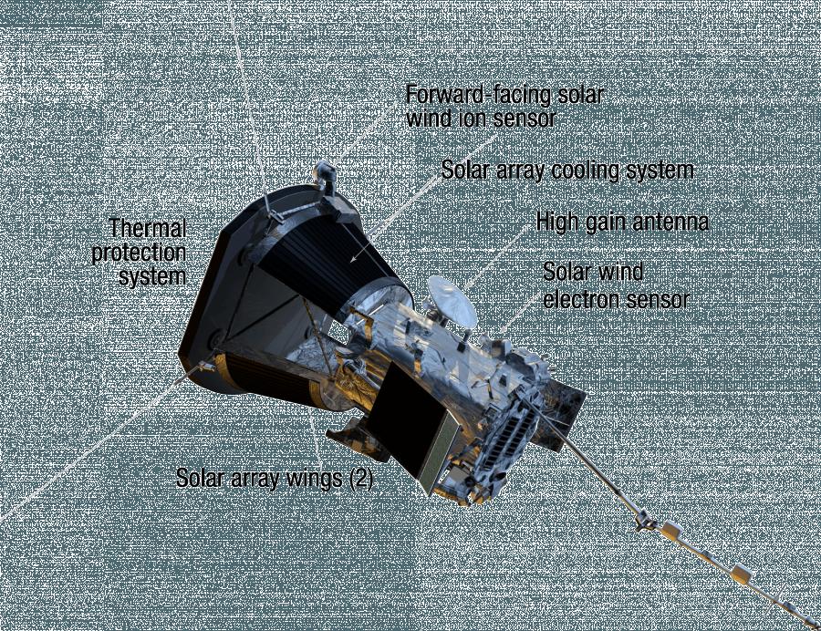 Конструкция солнечного зонда