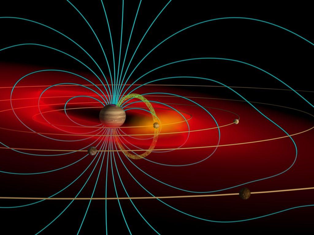 Магнитное поле Юпитера