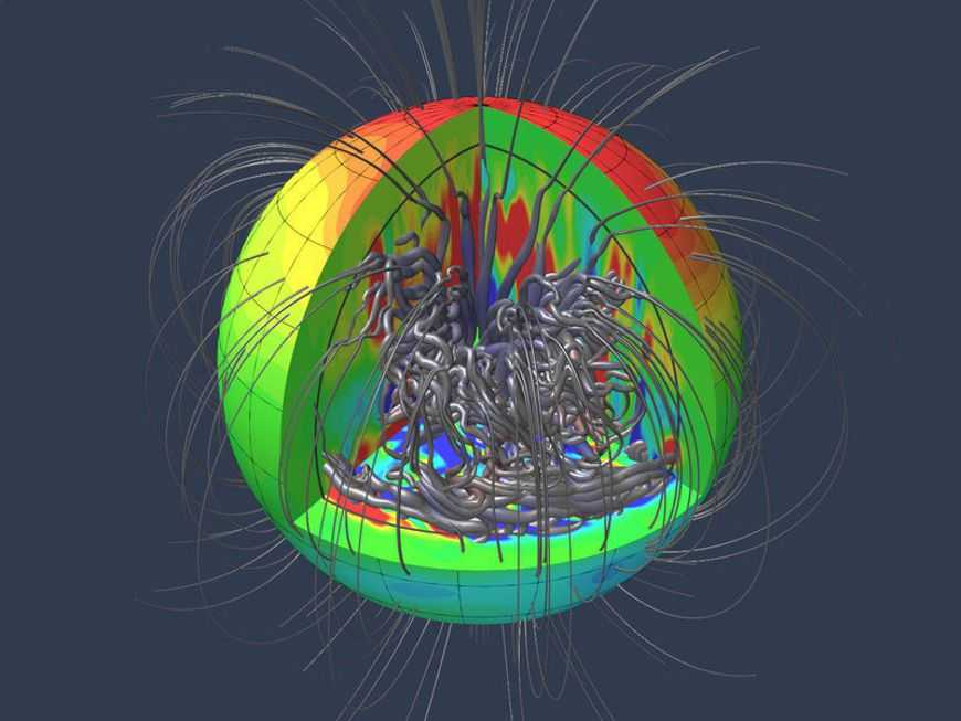 Карат магнитного поля Юпитера