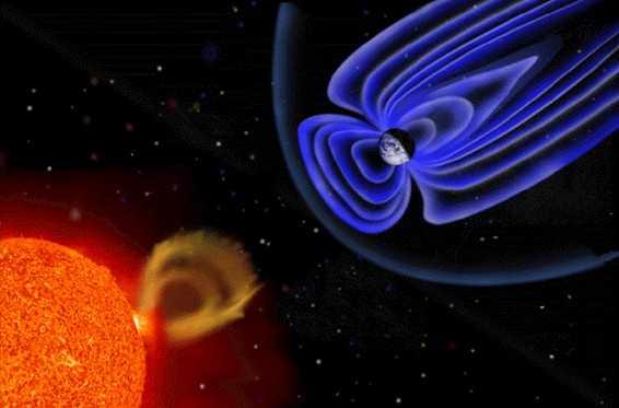 Магнетизм планеты Земля