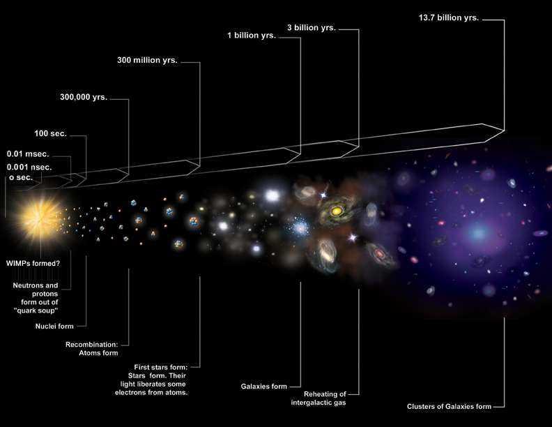 Живая вселенная