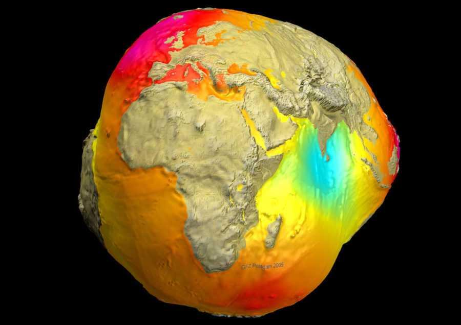 Гравитация Земли