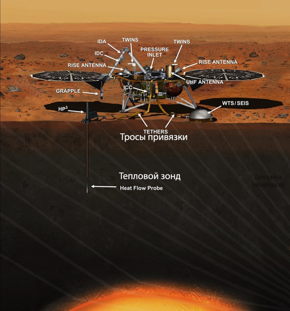 На Марсе InSight в работе