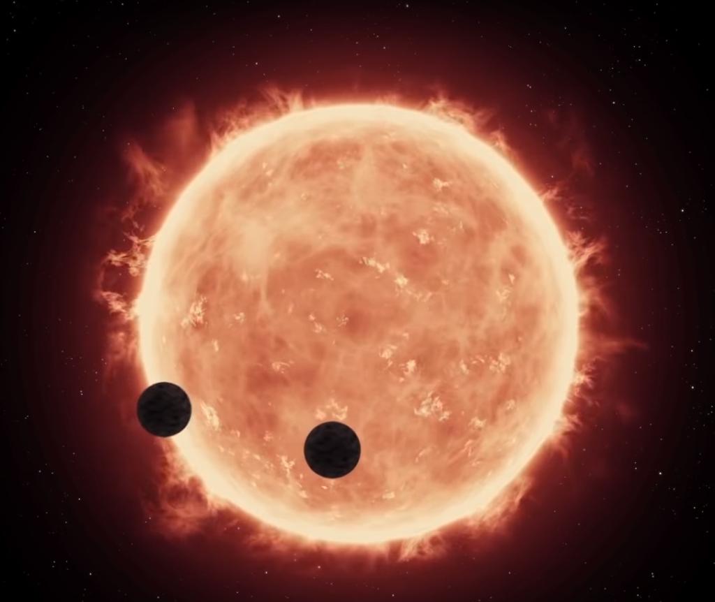 Глазные планеты