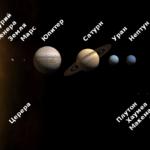 Какая планета на самом деле ближе всего к Земле?